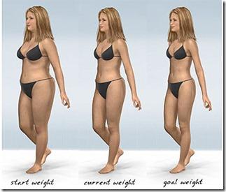 perdere peso in pochi giorni
